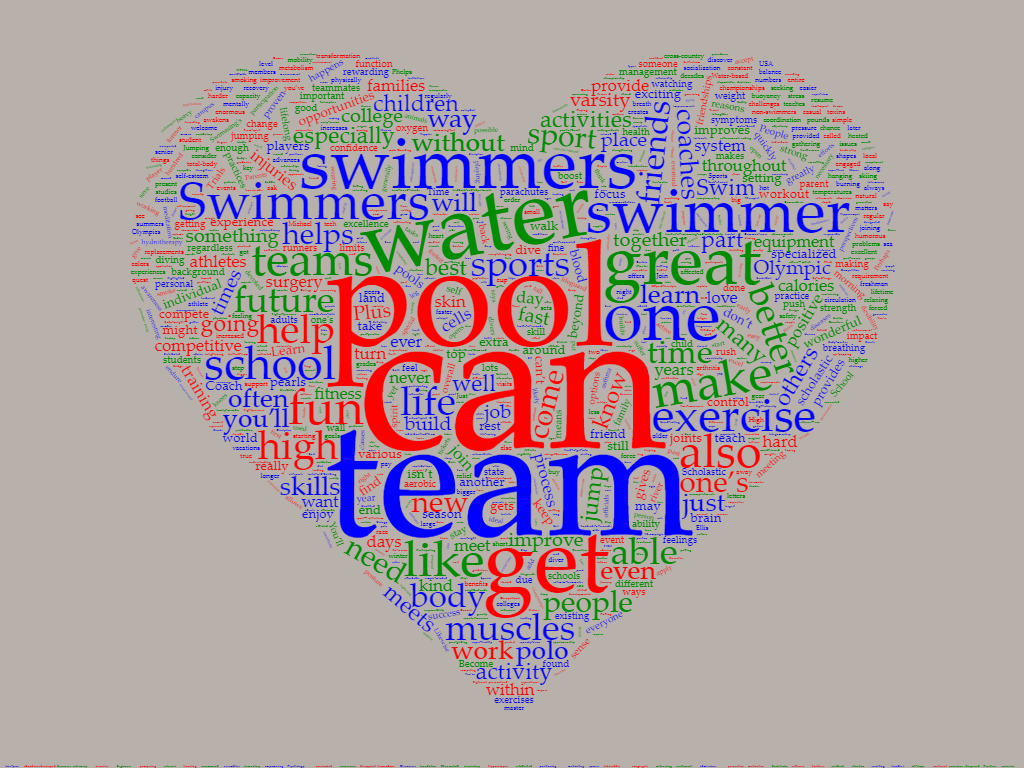 Word cloud in a heart shape on why one should swim