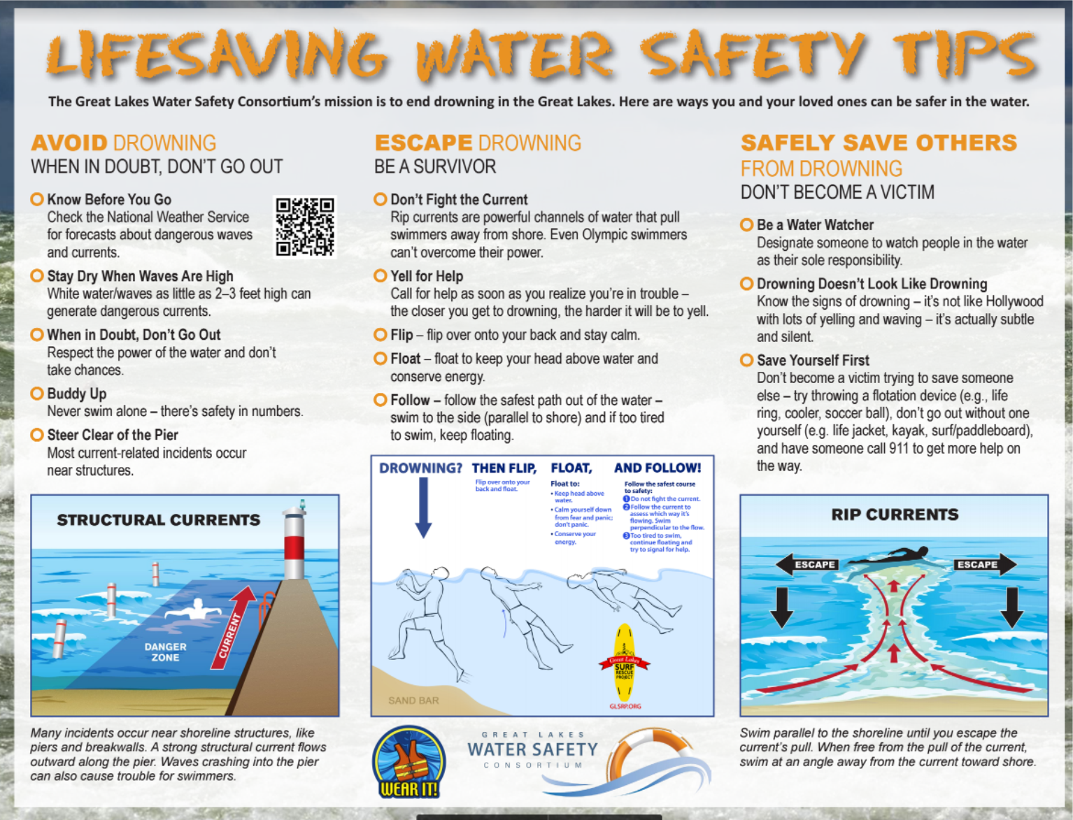 Water safety brochure from Great Lakes Water Safety