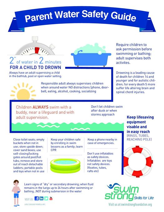 Parent Guide to Water Safety